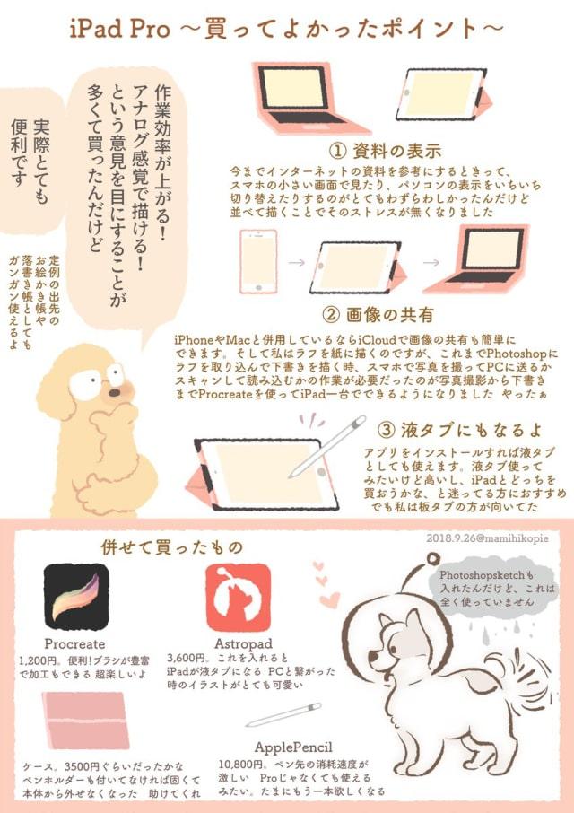 iPad Proで便利にお絵かき01