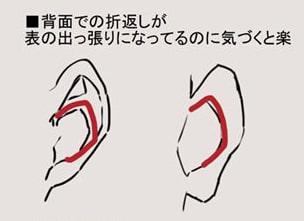 耳の描き方4
