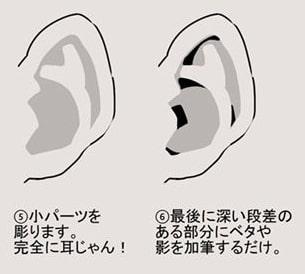 耳の描き方9