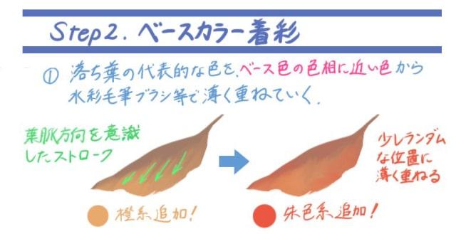 落ち葉の描き方3