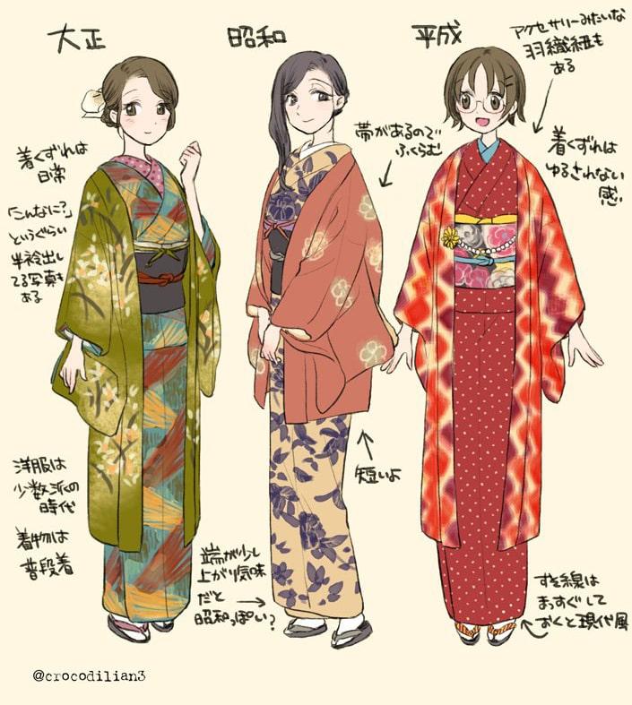 着物振袖羽織の描き方お正月や年賀状のイラストにおすすめお