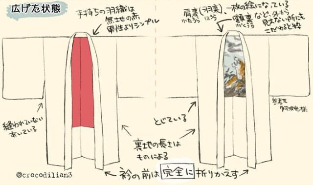 着物の描き方11