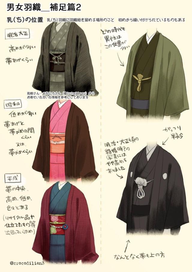着物の描き方12