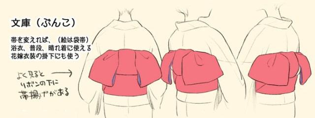 帯の描き方6