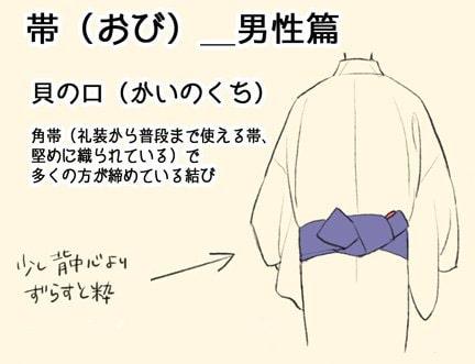 帯の描き方9