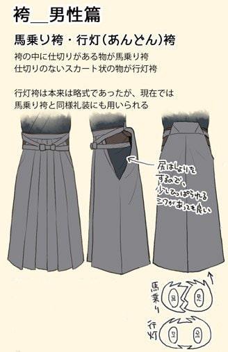 袴の描き方をイラスト解説江戸時代武士忍者のキャラクターに