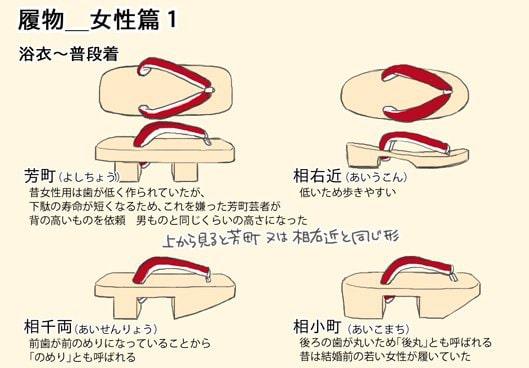 履物の描き方1