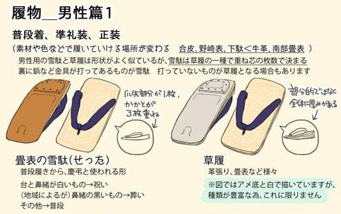 履物の描き方7