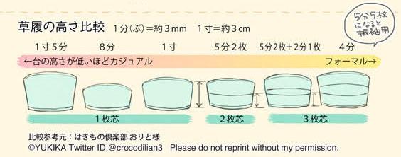 履物の描き方修正4