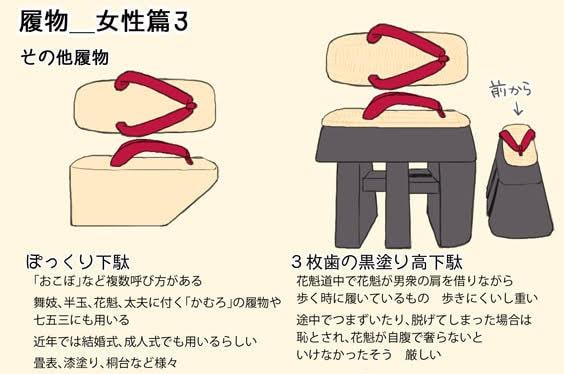 履物の描き方修正5