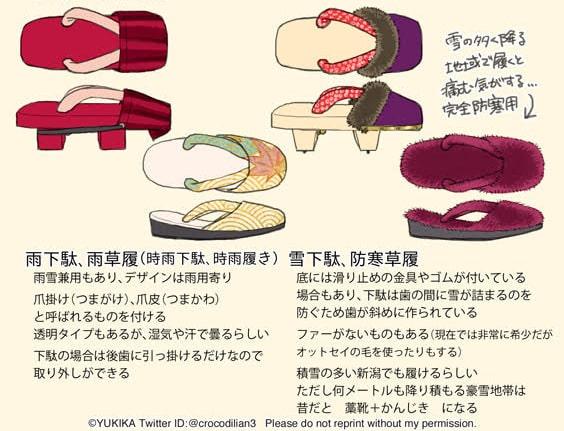 履物の描き方修正6