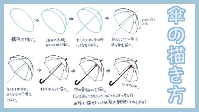 傘の描き方をイラスト解説!骨組みから簡単に描く方法を学ぼう!
