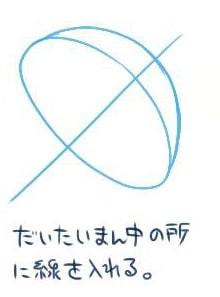 傘の描き方3