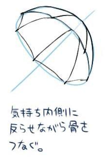 傘の描き方5