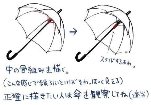 傘の描き方7