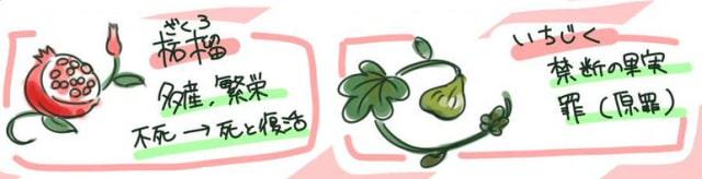 西洋絵画のシンボル3