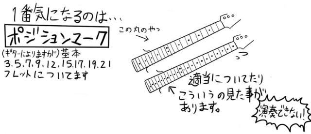 ギターの描き方2