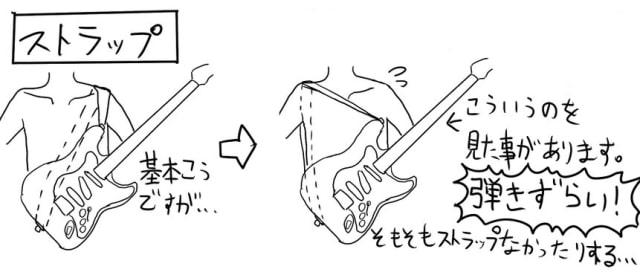 ギターの描き方3