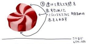 飴の描き方3