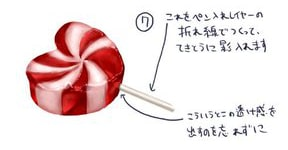飴の描き方7