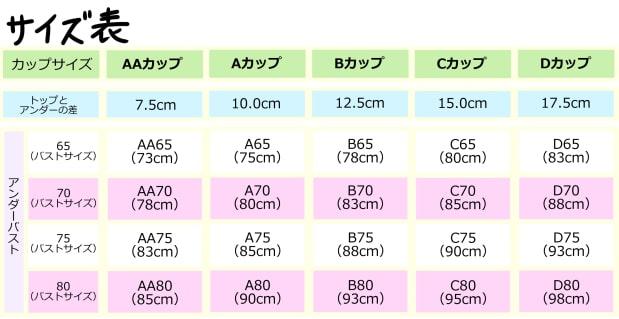 ブラジャーの種類3-3
