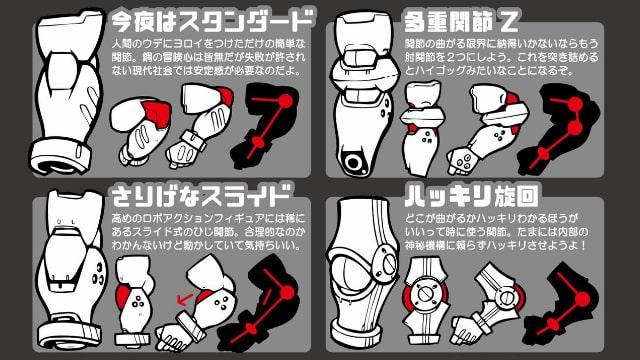 ロボットの関節のデザインイラスト!腕の構造の種類をご紹介!