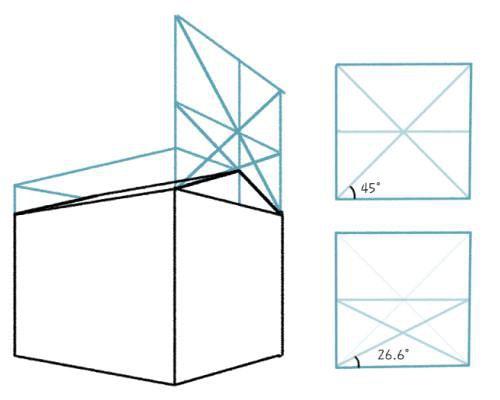 屋根の描き方1