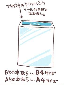 ブックカバーの作り方1