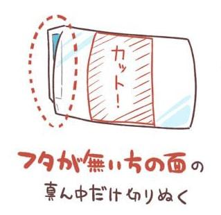 ブックカバーの作り方2