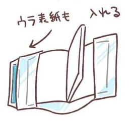 ブックカバーの作り方5