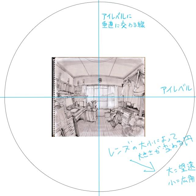 魚眼パースの描き方2-2