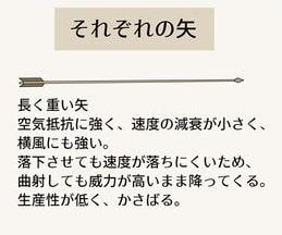 弓矢の種類5
