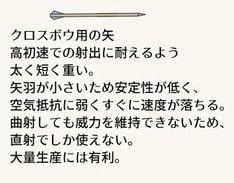 弓矢の種類7