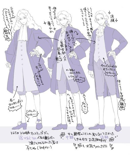 西洋の服の描き方4