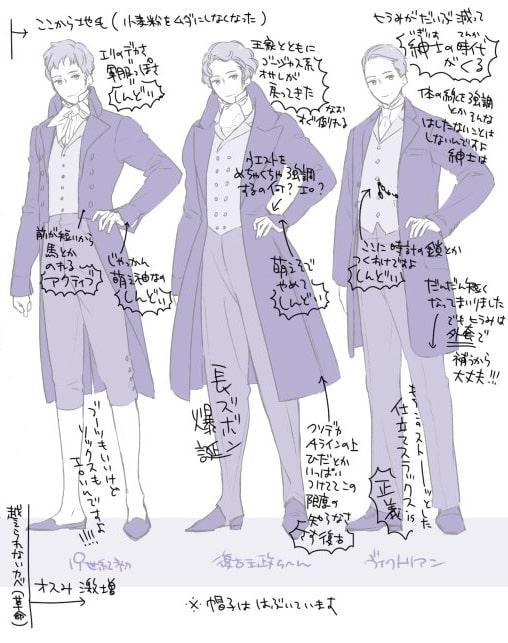 西洋の服の描き方5