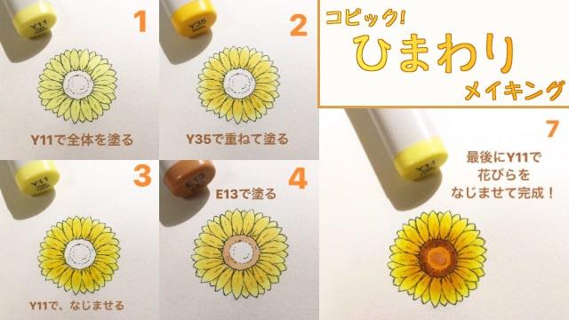 コピックで向日葵ひまわりのアナログイラストの描き方夏休みに