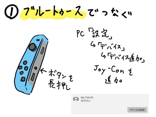 Switchのジョイコンでお絵かき1