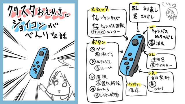 Switchのジョイコンでお絵かき4