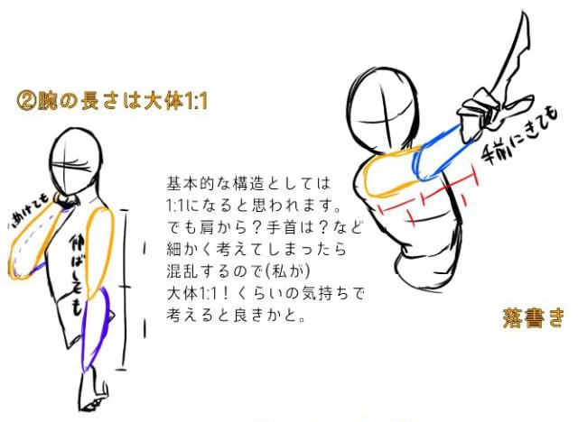 肩と腕の描き方、遠近感の出し方4