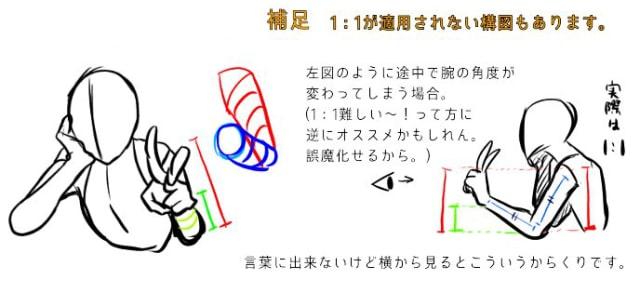 肩と腕の描き方、遠近感の出し方5