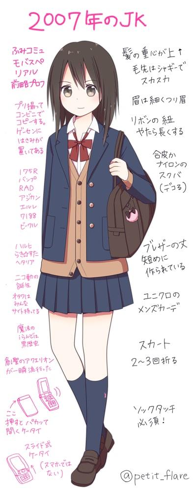 女子高生の描き方2