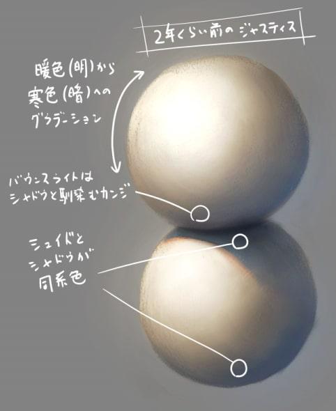 球体の陰影の塗り方1
