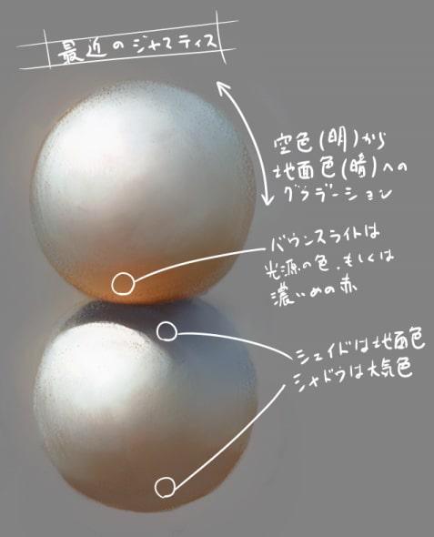 球体の陰影の塗り方2