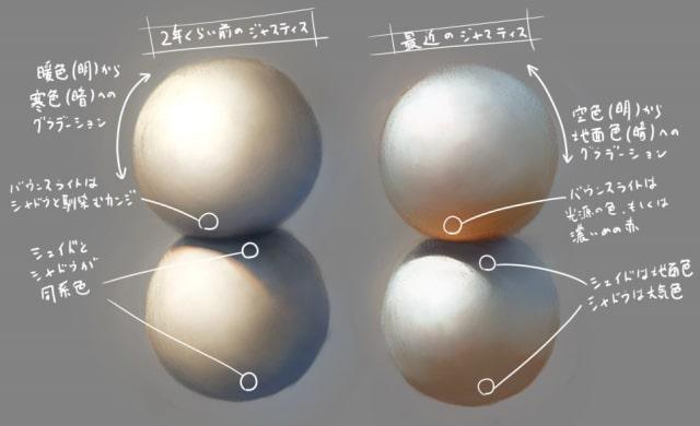 球体の陰影の塗り方3