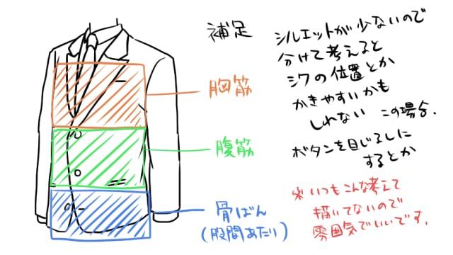 春のスーツの描き方5