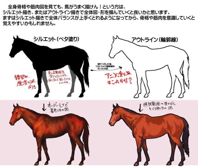 馬の描き方10-1