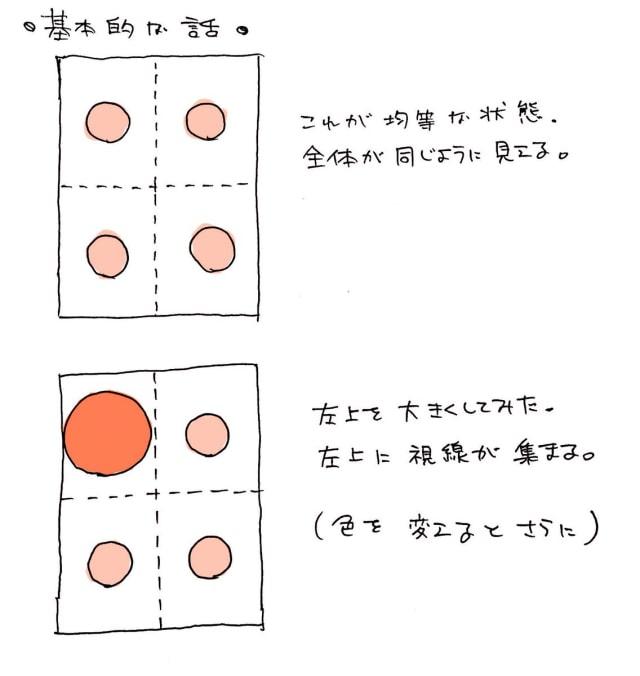 イラストの構図の考え方1
