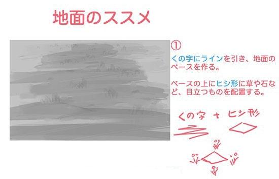 地面の描き方のコツ1