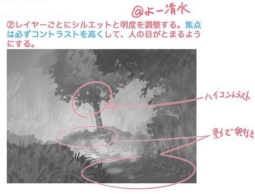 森の描き方のテクニック2