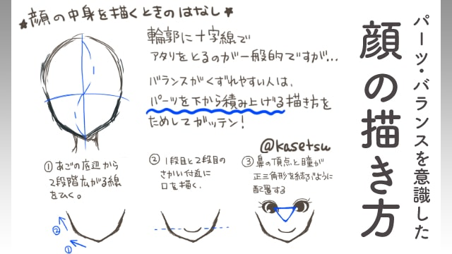 デッサンを意識した顔の描き方講座!顔のパーツ・配置バランスを考えて綺麗な顔を描こう。